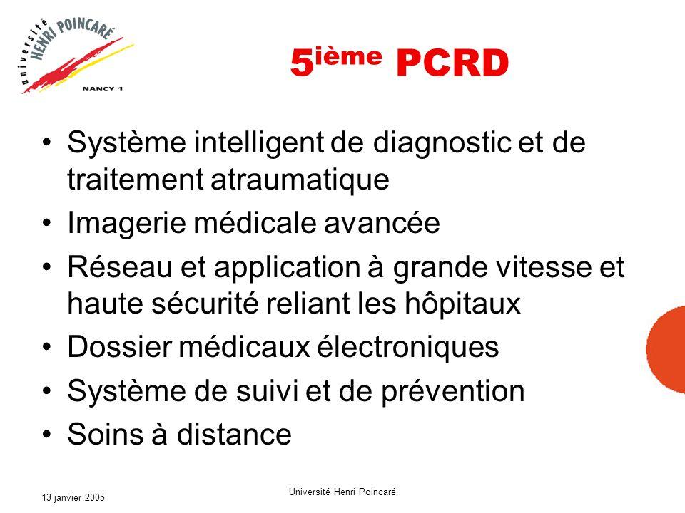 13 janvier 2005 Université Henri Poincaré 5 ième PCRD Système intelligent de diagnostic et de traitement atraumatique Imagerie médicale avancée Réseau