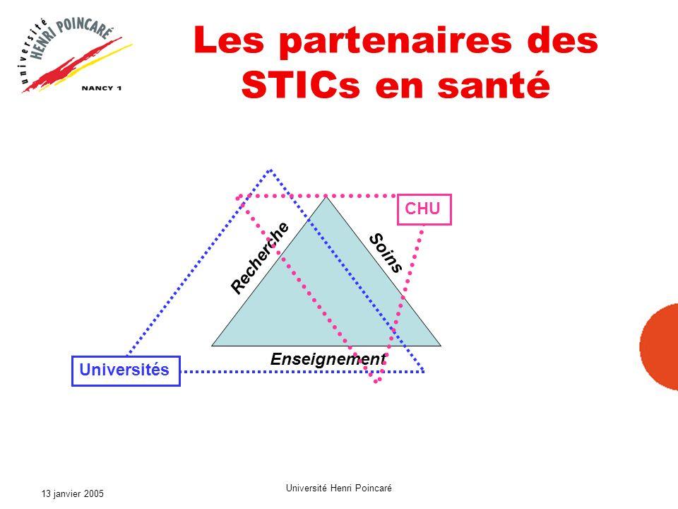 13 janvier 2005 Université Henri Poincaré Les partenaires des STICs en santé Enseignement Recherche Soins Universités CHU