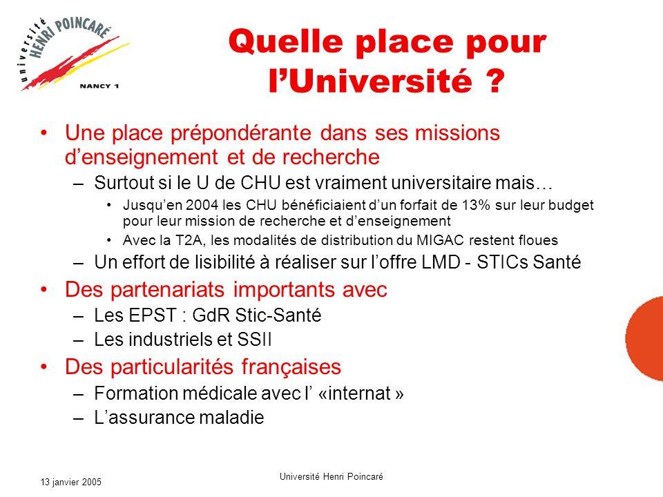 13 janvier 2005 Université Henri Poincaré Quelle place pour lUniversité ? Une place prépondérante dans ses missions denseignement et de recherche –Sur