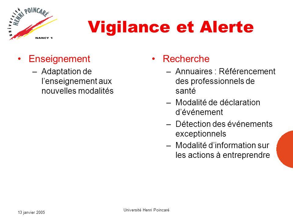 13 janvier 2005 Université Henri Poincaré Vigilance et Alerte Enseignement –Adaptation de lenseignement aux nouvelles modalités Recherche –Annuaires :