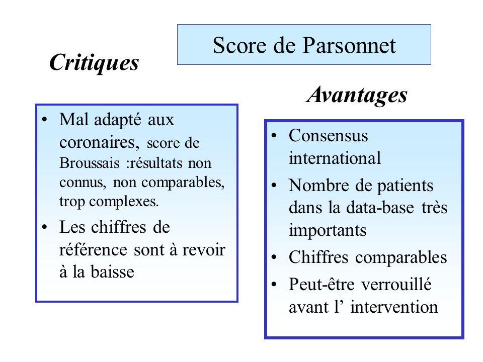 Score de Parsonnet Mal adapté aux coronaires, score de Broussais :résultats non connus, non comparables, trop complexes.