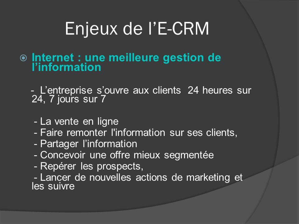Enjeux de lE-CRM Internet : une meilleure gestion de linformation - Lentreprise souvre aux clients 24 heures sur 24, 7 jours sur 7 - La vente en ligne