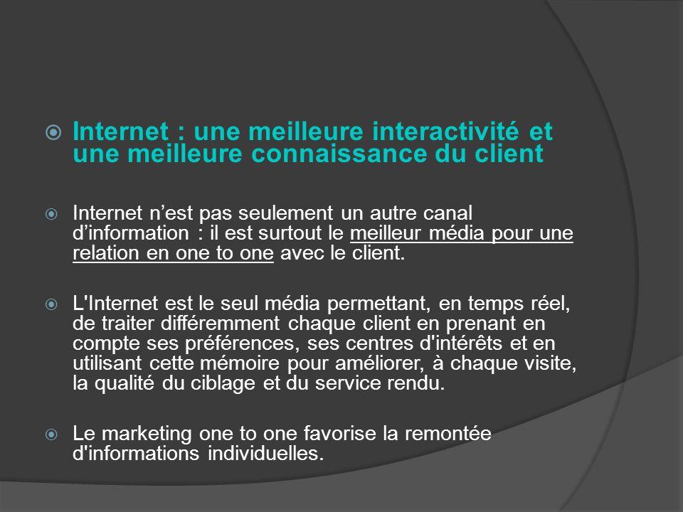 Internet : une meilleure interactivité et une meilleure connaissance du client Internet nest pas seulement un autre canal dinformation : il est surtout le meilleur média pour une relation en one to one avec le client.