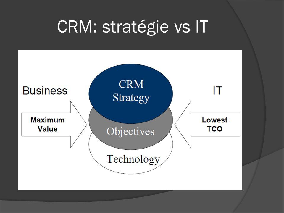 Le CRM consiste à mettre en place une stratégie, des processus et des outils pour bâtir une relation globale et profitable sur le long terme avec les meilleurs clients en capitalisant sur lensemble des points de contacts.