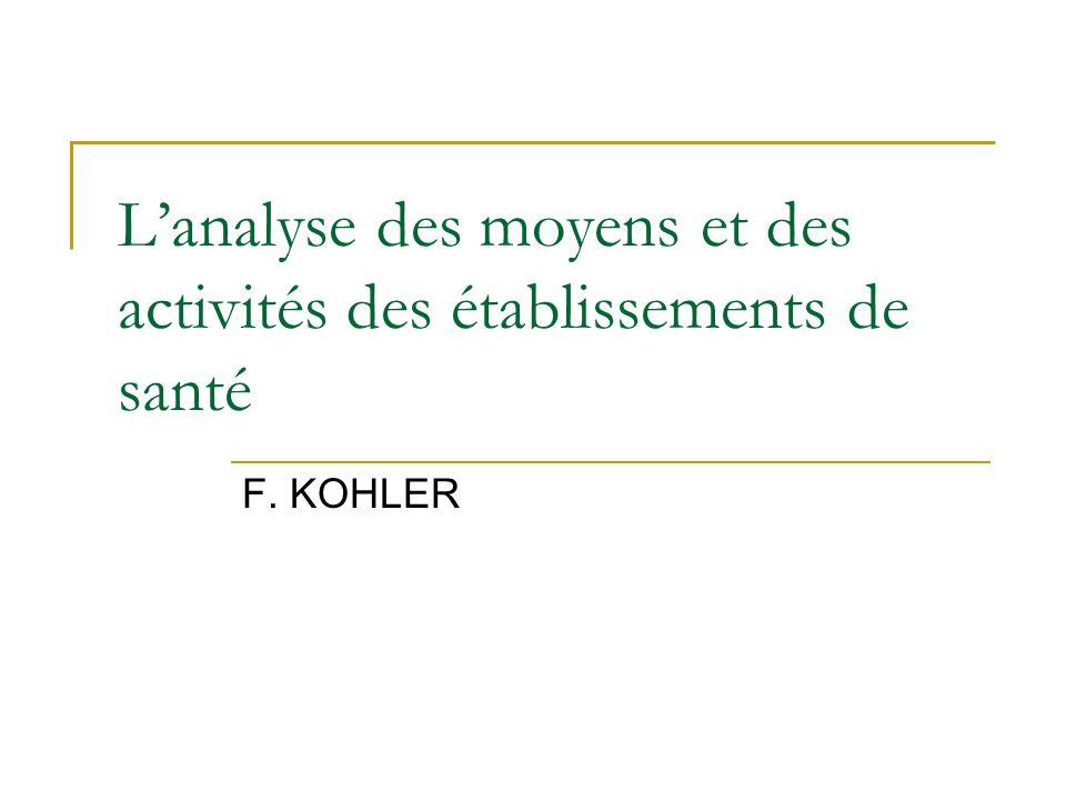 Lanalyse des moyens et des activités des établissements de santé F. KOHLER