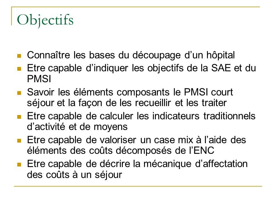 Objectifs Connaître les bases du découpage dun hôpital Etre capable dindiquer les objectifs de la SAE et du PMSI Savoir les éléments composants le PMS
