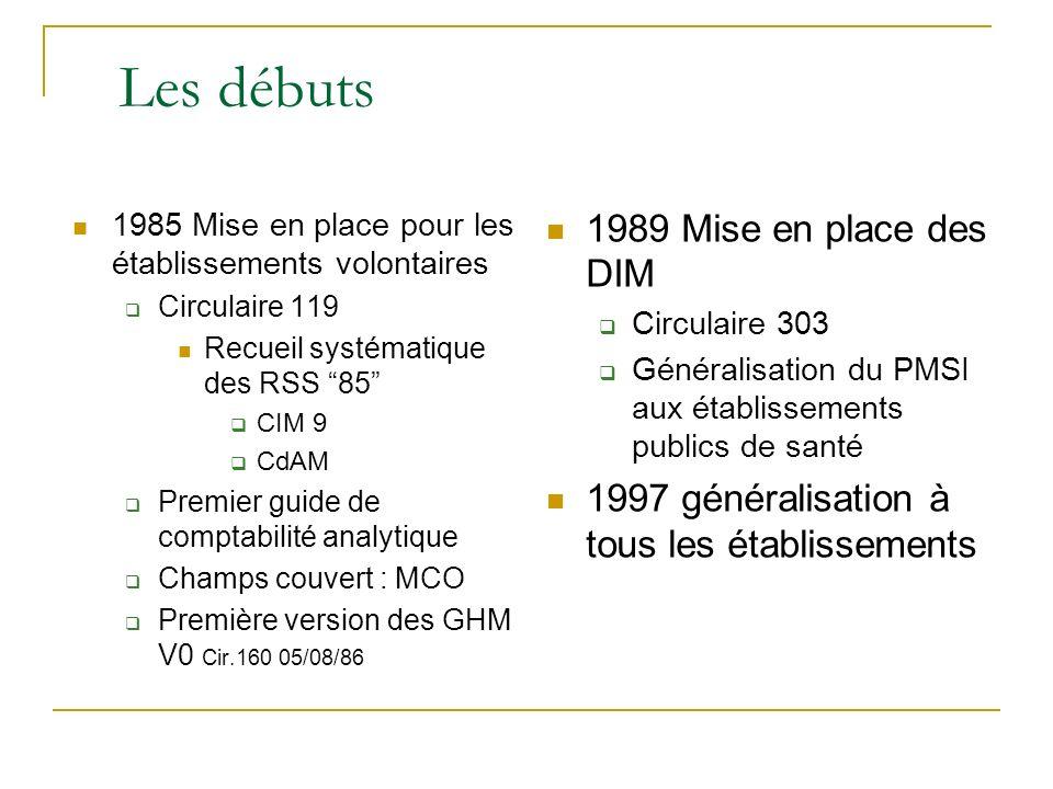 Les débuts 1985 Mise en place pour les établissements volontaires Circulaire 119 Recueil systématique des RSS 85 CIM 9 CdAM Premier guide de comptabil
