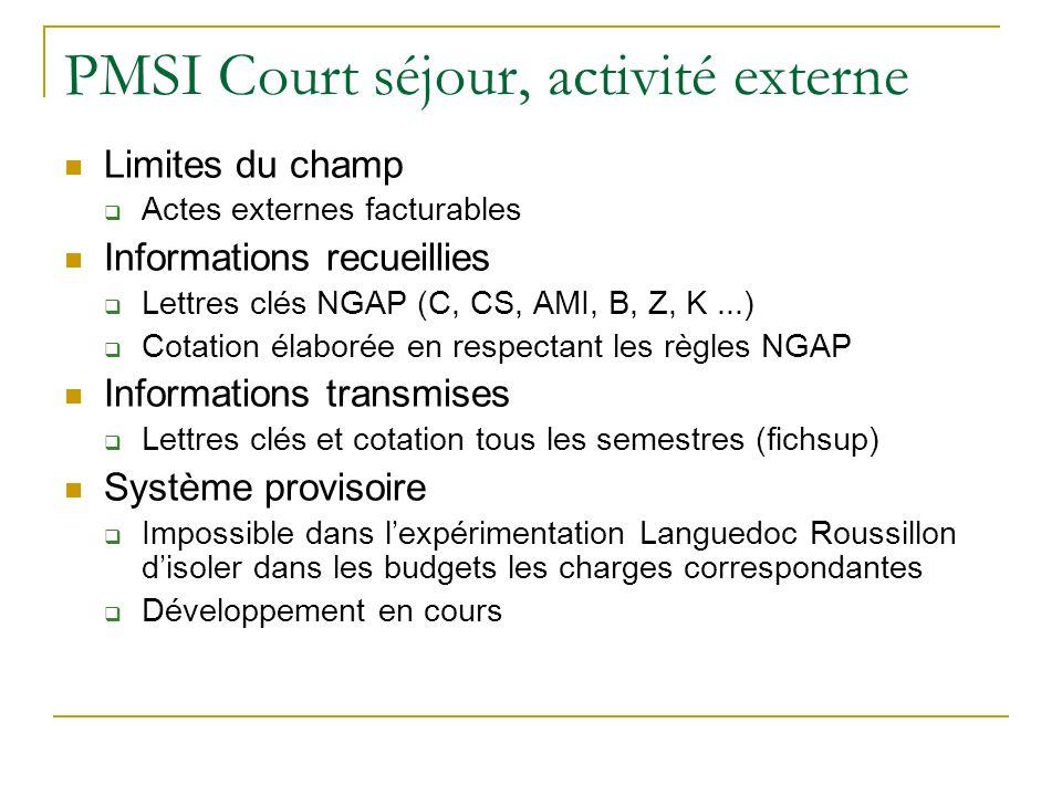 PMSI Court séjour, activité externe Limites du champ Actes externes facturables Informations recueillies Lettres clés NGAP (C, CS, AMI, B, Z, K...) Co