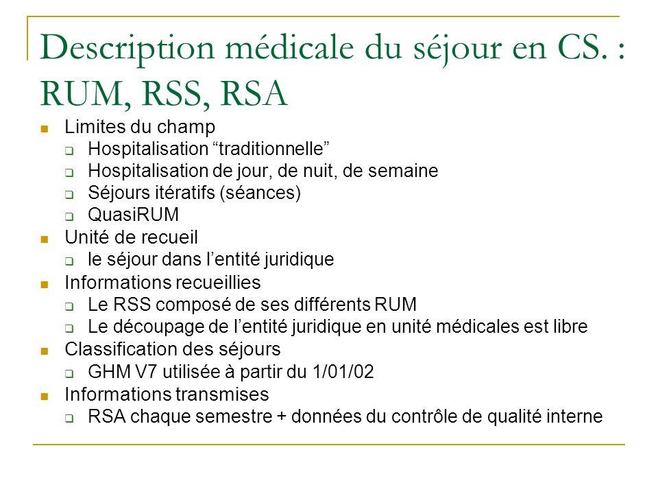Description médicale du séjour en CS. : RUM, RSS, RSA Limites du champ Hospitalisation traditionnelle Hospitalisation de jour, de nuit, de semaine Séj