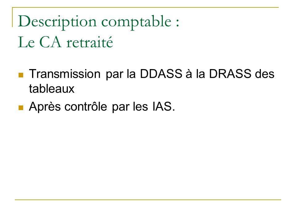 Description comptable : Le CA retraité Transmission par la DDASS à la DRASS des tableaux Après contrôle par les IAS.