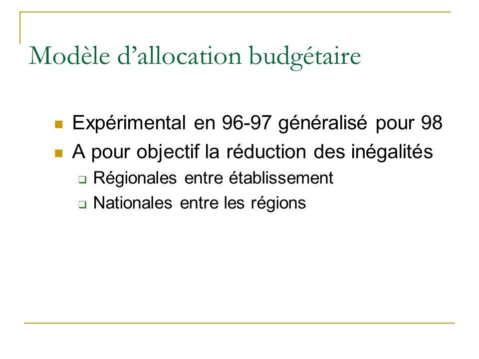 Modèle dallocation budgétaire Expérimental en 96-97 généralisé pour 98 A pour objectif la réduction des inégalités Régionales entre établissement Nati