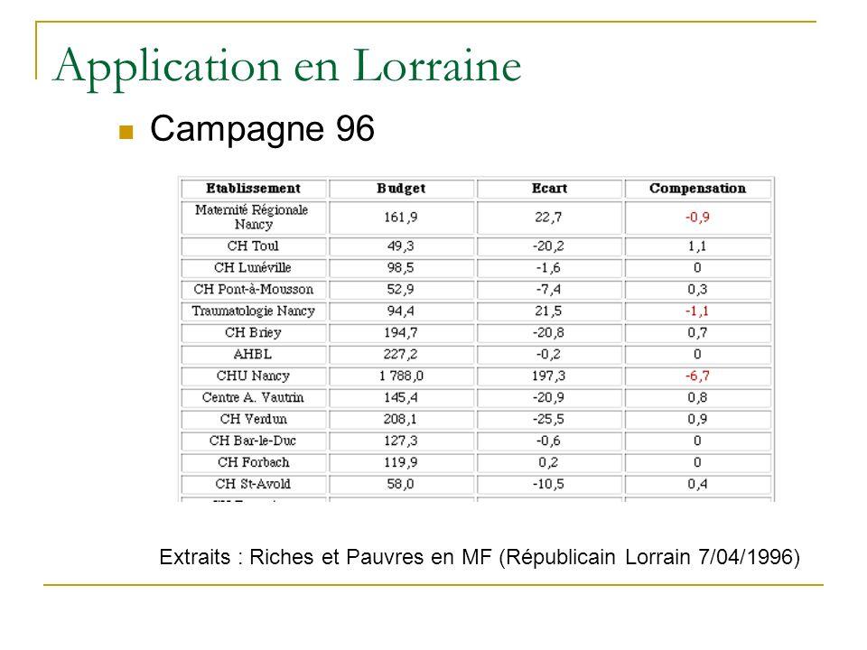 Application en Lorraine Campagne 96 Extraits : Riches et Pauvres en MF (Républicain Lorrain 7/04/1996)