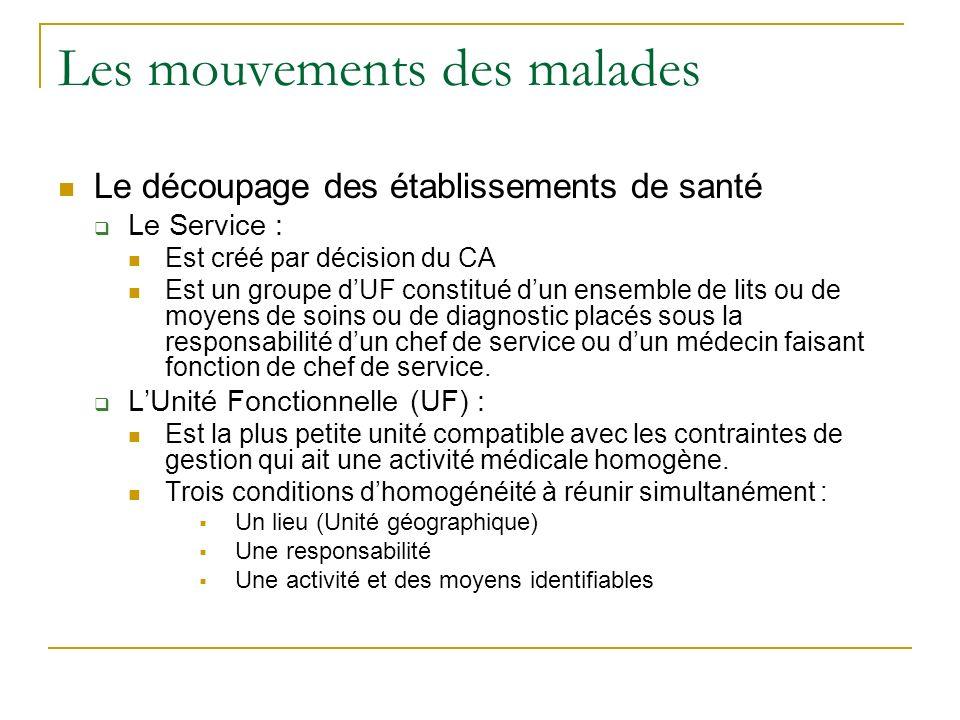 Les mouvements des malades Le découpage des établissements de santé Le Service : Est créé par décision du CA Est un groupe dUF constitué dun ensemble