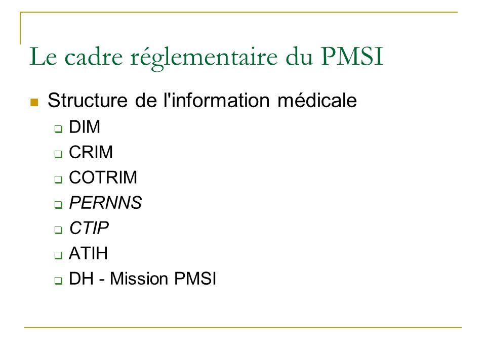 Le cadre réglementaire du PMSI Structure de l'information médicale DIM CRIM COTRIM PERNNS CTIP ATIH DH - Mission PMSI