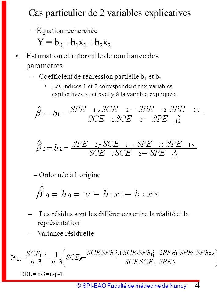 © SPI-EAO Faculté de médecine de Nancy 4 Cas particulier de 2 variables explicatives Estimation et intervalle de confiance des paramètres –Coefficient