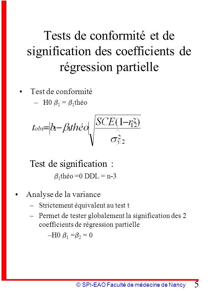 © SPI-EAO Faculté de médecine de Nancy 6 Tableau de lanalyse de la variance Principe : Décomposition de la somme des carrés des écarts totale SCE y, en une somme des carrés des écarts résiduelles SCE y.1…p ou SCE y.x et une somme des écarts factorielle : SCE y(1..p) ou SCE yx - SCE y.x qui possède p degrés de liberté Coefficient de corrélation multiple Somme des carrés des écarts résiduelle Somme des carrés des écarts y R 2 = Coefficient de détermination multiple = part de variance expliquée DDL p; n-p-1
