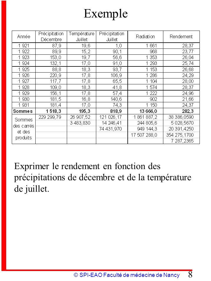 © SPI-EAO Faculté de médecine de Nancy 8 Exemple Exprimer le rendement en fonction des précipitations de décembre et de la température de juillet.