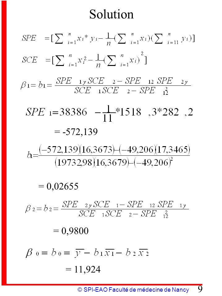 © SPI-EAO Faculté de médecine de Nancy 10 Solution suite Variance résiduelle ^ = 1,596 Équation Y = 11,92 – 0,0266 x 1 + 0,980 x 2 Remarques : 1)Attention il ne faut pas de corrélation entre x 1 et x 2 2)On peut déduire les limites de confiance de b1 et b2