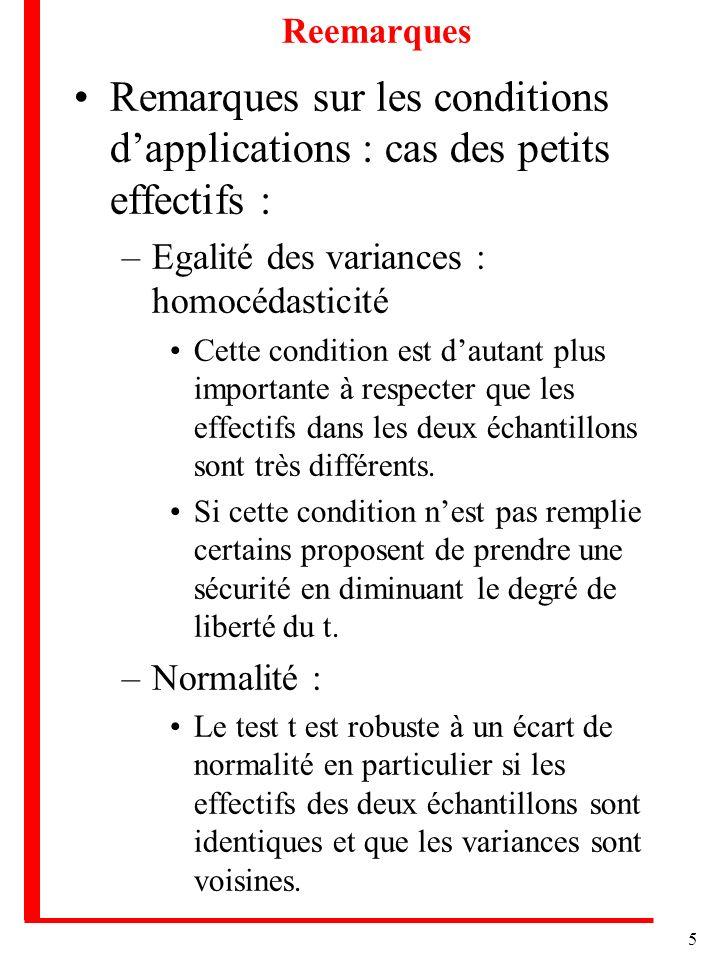 5 Reemarques Remarques sur les conditions dapplications : cas des petits effectifs : –Egalité des variances : homocédasticité Cette condition est daut