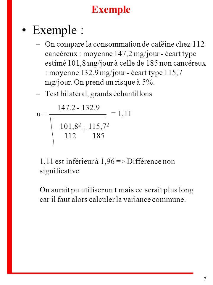 7 Exemple Exemple : –On compare la consommation de caféine chez 112 cancéreux : moyenne 147,2 mg/jour - écart type estimé 101,8 mg/jour à celle de 185