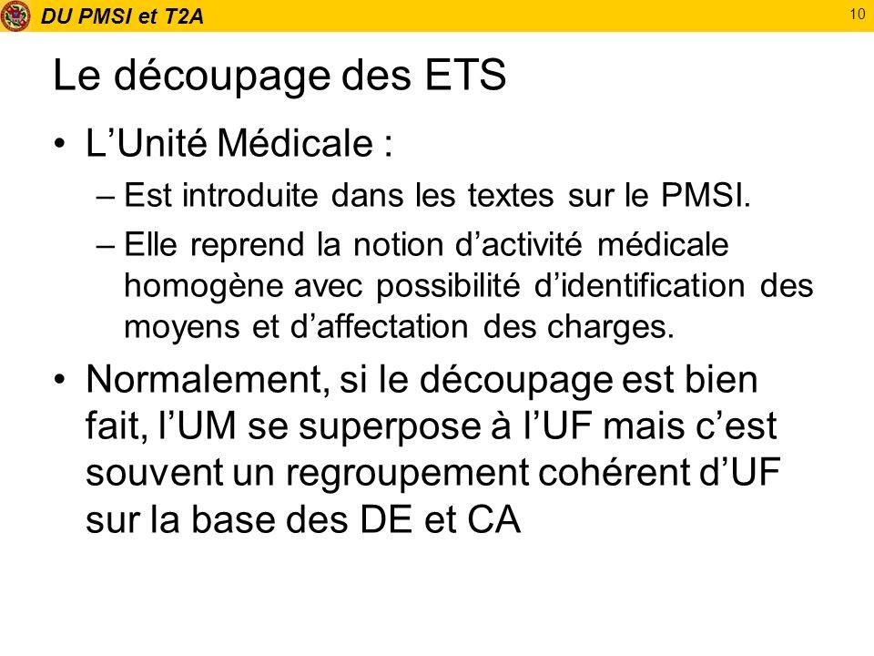 DU PMSI et T2A 10 Le découpage des ETS LUnité Médicale : –Est introduite dans les textes sur le PMSI. –Elle reprend la notion dactivité médicale homog