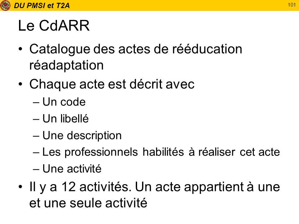 DU PMSI et T2A 101 Le CdARR Catalogue des actes de rééducation réadaptation Chaque acte est décrit avec –Un code –Un libellé –Une description –Les pro