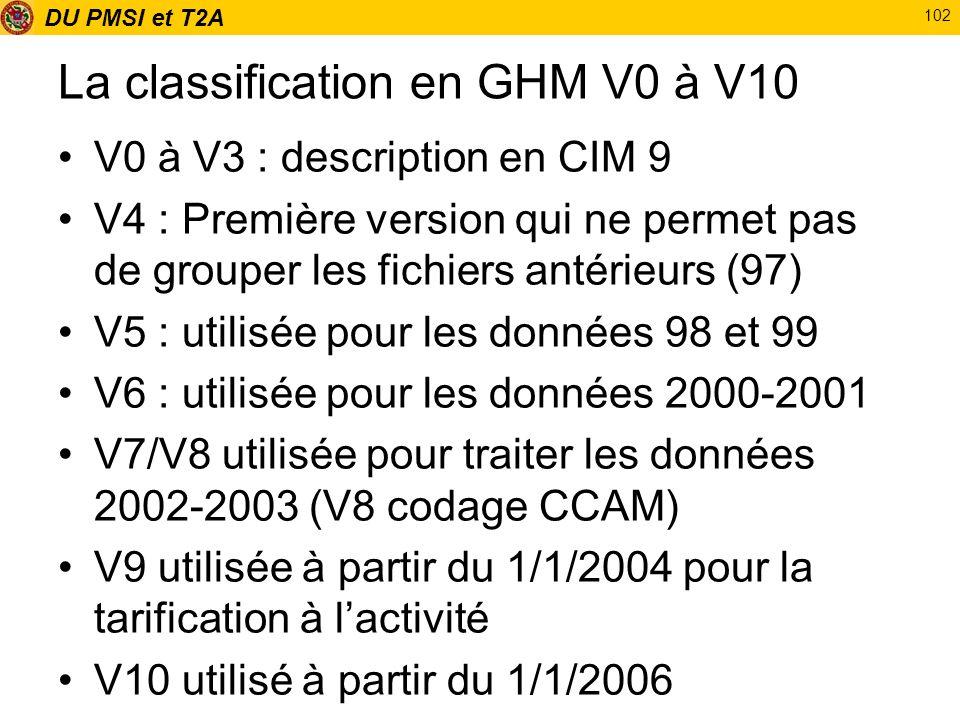 DU PMSI et T2A 102 La classification en GHM V0 à V10 V0 à V3 : description en CIM 9 V4 : Première version qui ne permet pas de grouper les fichiers an