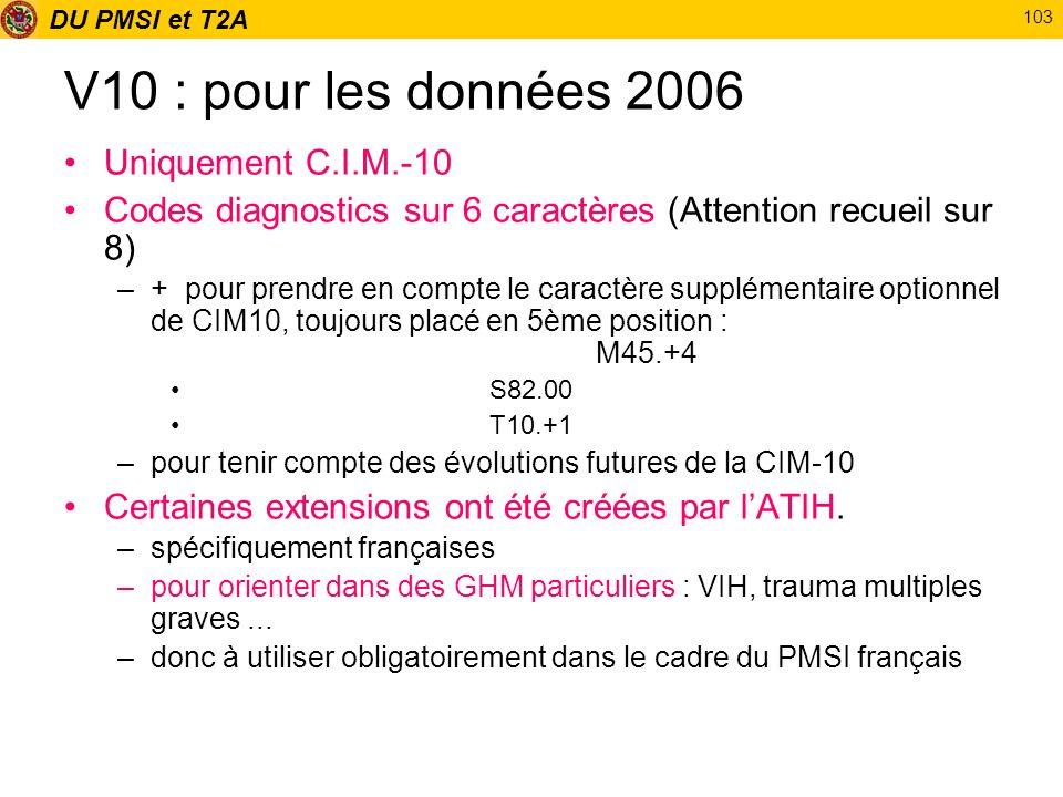 DU PMSI et T2A 103 V10 : pour les données 2006 Uniquement C.I.M.-10 Codes diagnostics sur 6 caractères (Attention recueil sur 8) –+ pour prendre en co