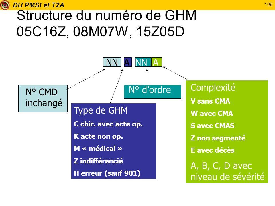 DU PMSI et T2A 108 Structure du numéro de GHM 05C16Z, 08M07W, 15Z05D N° CMD inchangé Type de GHM C chir. avec acte op. K acte non op. M « médical » Z