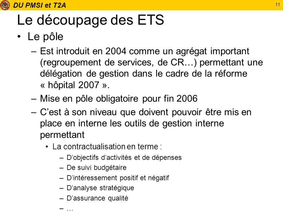 DU PMSI et T2A 11 Le découpage des ETS Le pôle –Est introduit en 2004 comme un agrégat important (regroupement de services, de CR…) permettant une dél