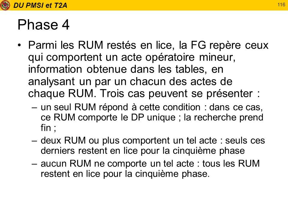 DU PMSI et T2A 116 Phase 4 Parmi les RUM restés en lice, la FG repère ceux qui comportent un acte opératoire mineur, information obtenue dans les tabl