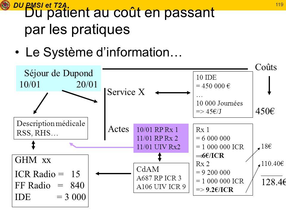 DU PMSI et T2A 119 Du patient au coût en passant par les pratiques Le Système dinformation… Séjour de Dupond 10/0120/01 Description médicale RSS, RHS…