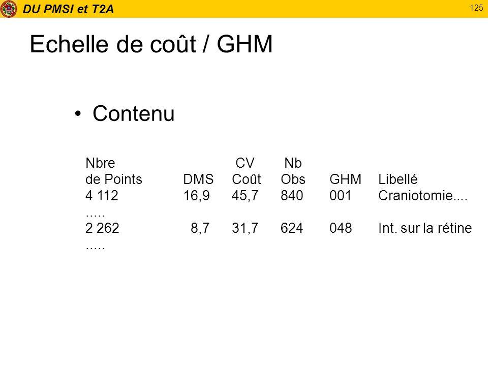 DU PMSI et T2A 125 Echelle de coût / GHM Contenu Nbre CV Nb de PointsDMSCoût ObsGHMLibellé 4 11216,945,7840001Craniotomie......... 2 262 8,731,7624048