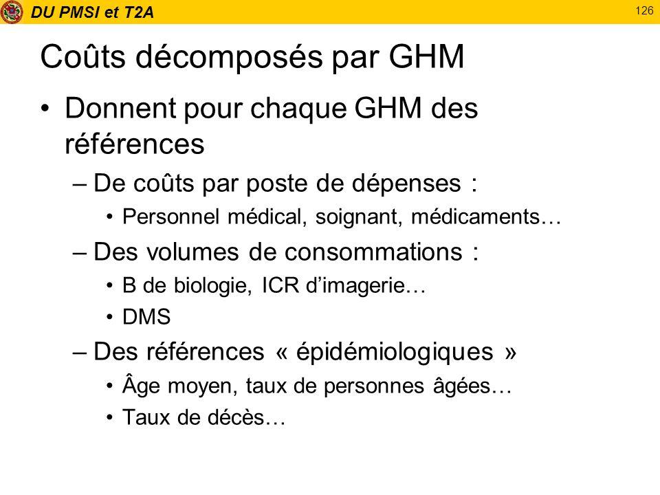 DU PMSI et T2A 126 Coûts décomposés par GHM Donnent pour chaque GHM des références –De coûts par poste de dépenses : Personnel médical, soignant, médi