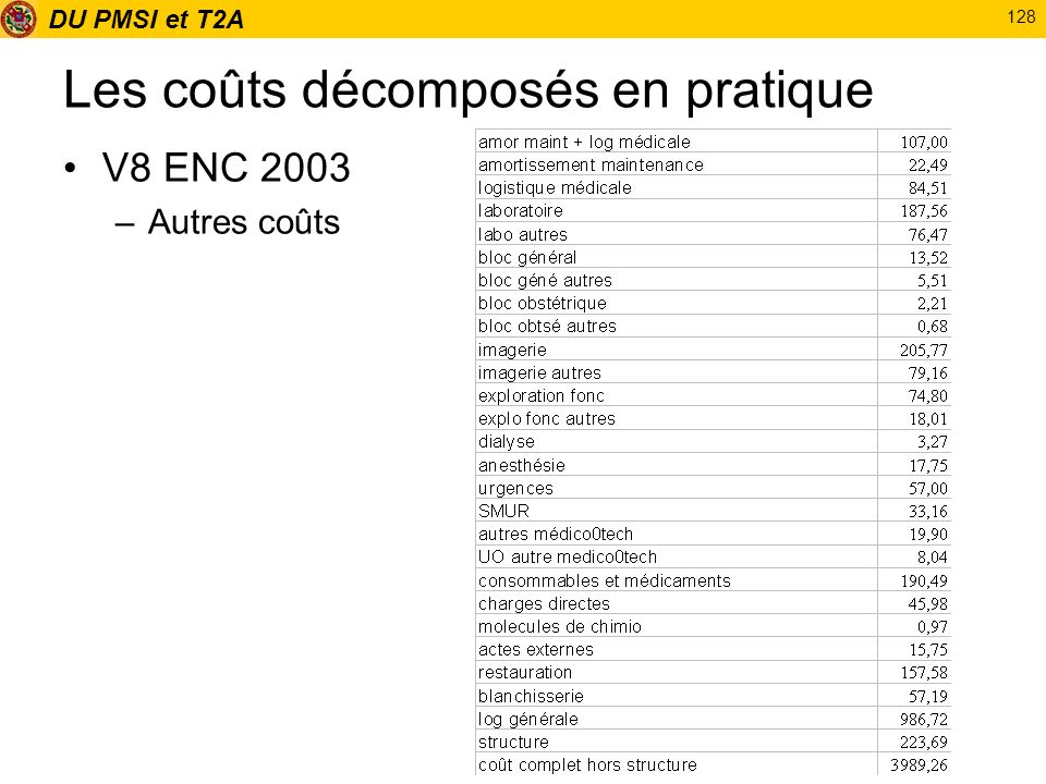 DU PMSI et T2A 128 Les coûts décomposés en pratique V8 ENC 2003 –Autres coûts