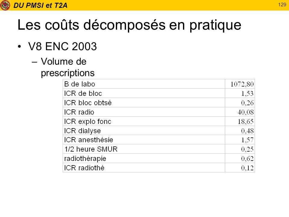 DU PMSI et T2A 129 Les coûts décomposés en pratique V8 ENC 2003 –Volume de prescriptions