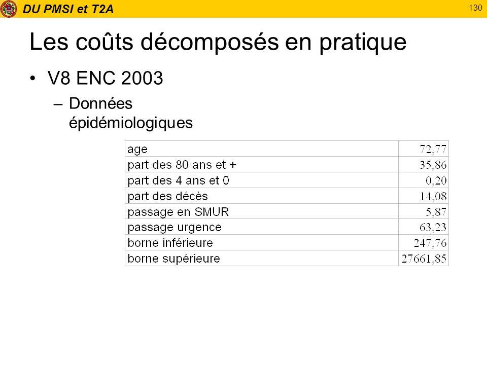 DU PMSI et T2A 130 Les coûts décomposés en pratique V8 ENC 2003 –Données épidémiologiques