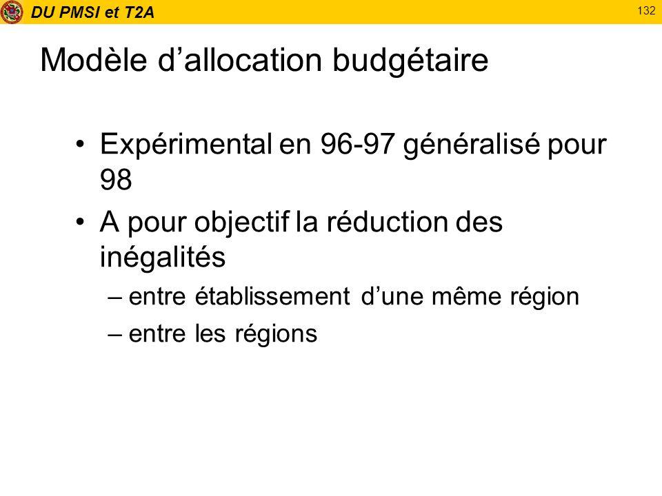 DU PMSI et T2A 132 Modèle dallocation budgétaire Expérimental en 96-97 généralisé pour 98 A pour objectif la réduction des inégalités –entre établisse