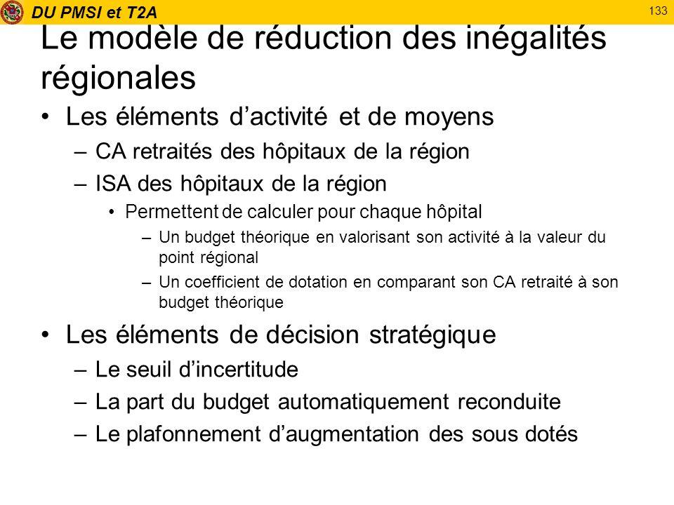DU PMSI et T2A 133 Le modèle de réduction des inégalités régionales Les éléments dactivité et de moyens –CA retraités des hôpitaux de la région –ISA d