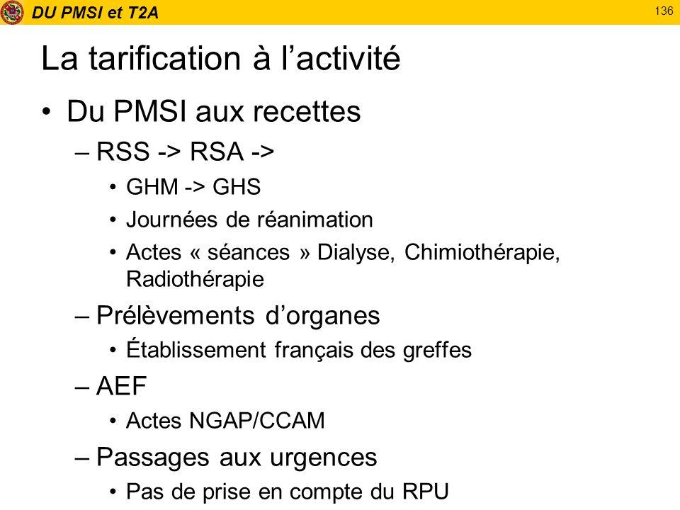 DU PMSI et T2A 136 La tarification à lactivité Du PMSI aux recettes –RSS -> RSA -> GHM -> GHS Journées de réanimation Actes « séances » Dialyse, Chimi