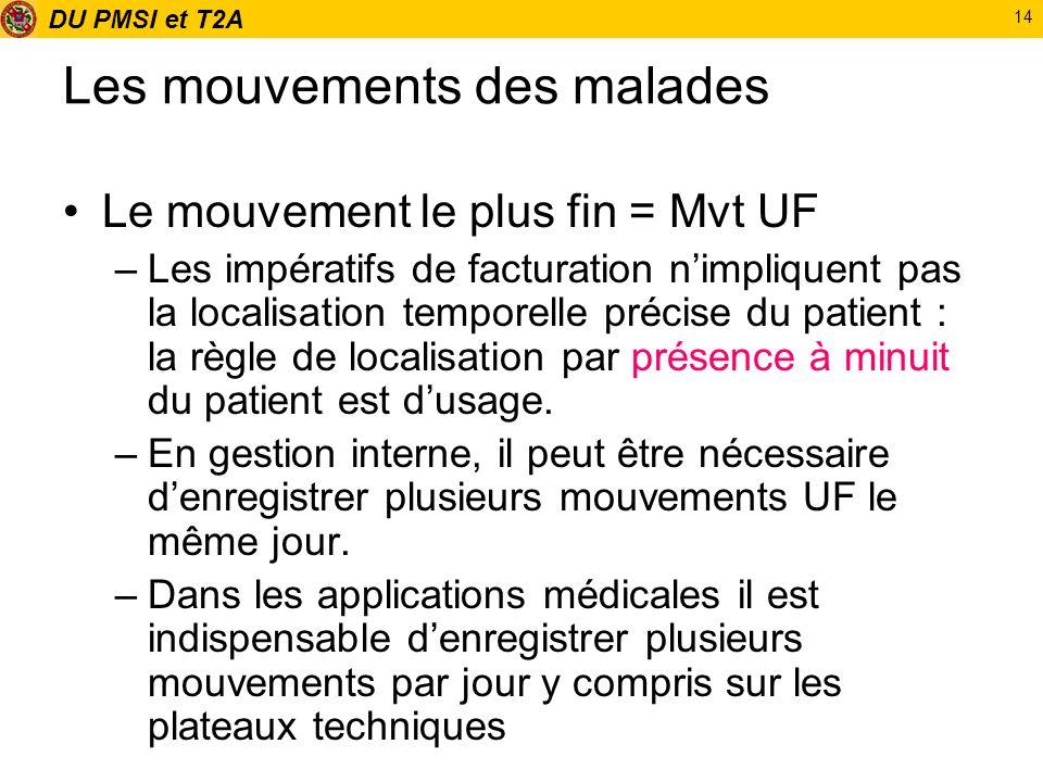 DU PMSI et T2A 14 Les mouvements des malades Le mouvement le plus fin = Mvt UF –Les impératifs de facturation nimpliquent pas la localisation temporel