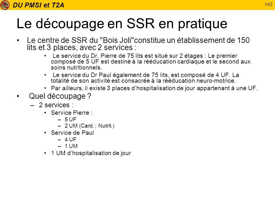 DU PMSI et T2A 143 Le découpage en SSR en pratique Le centre de SSR du
