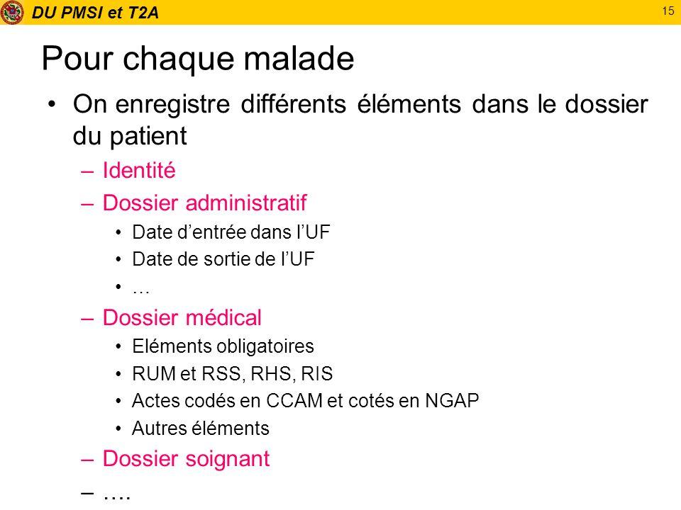 DU PMSI et T2A 15 Pour chaque malade On enregistre différents éléments dans le dossier du patient –Identité –Dossier administratif Date dentrée dans l