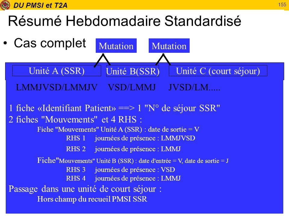DU PMSI et T2A 155 Résumé Hebdomadaire Standardisé Cas complet Unité A (SSR) Mutation LMMJVSD/LMMJV VSD/LMMJ JVSD/LM..... 1 fiche «Identifiant Patient