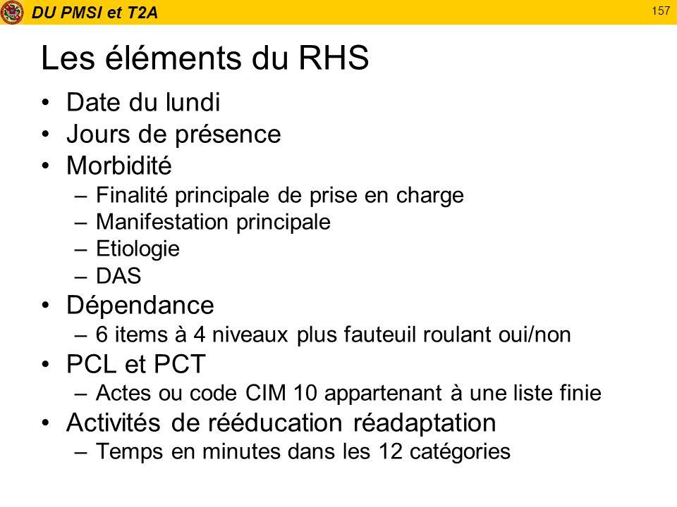 DU PMSI et T2A 157 Les éléments du RHS Date du lundi Jours de présence Morbidité –Finalité principale de prise en charge –Manifestation principale –Et