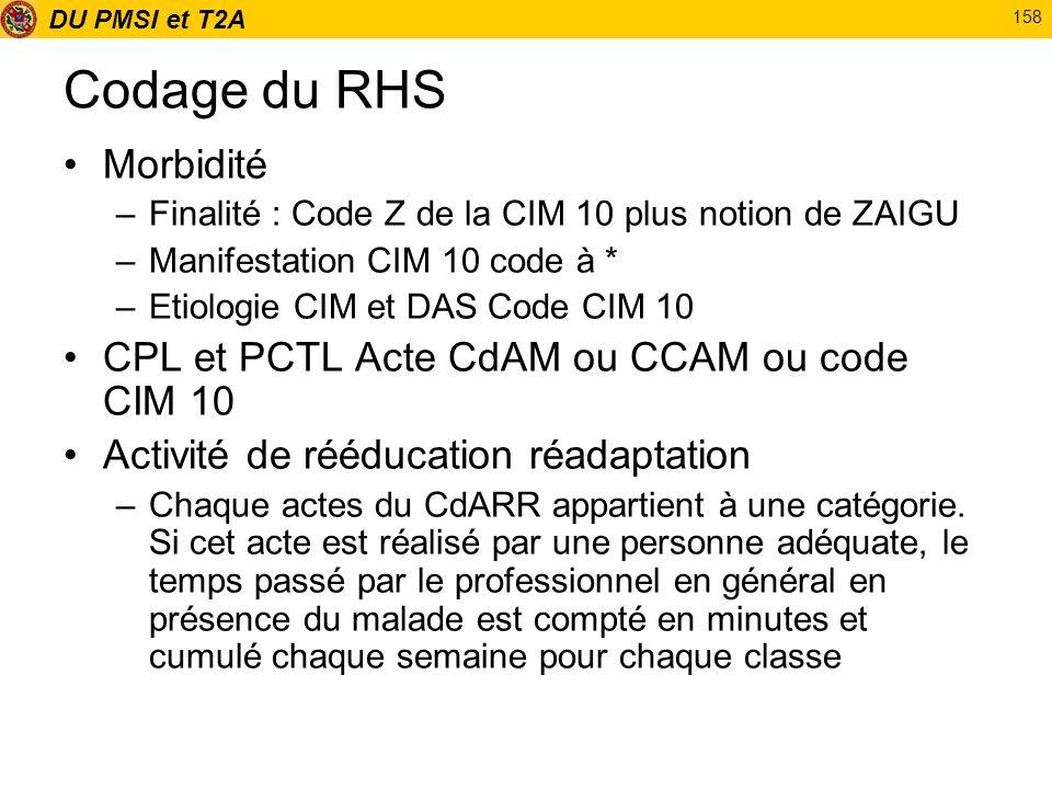 DU PMSI et T2A 158 Codage du RHS Morbidité –Finalité : Code Z de la CIM 10 plus notion de ZAIGU –Manifestation CIM 10 code à * –Etiologie CIM et DAS C