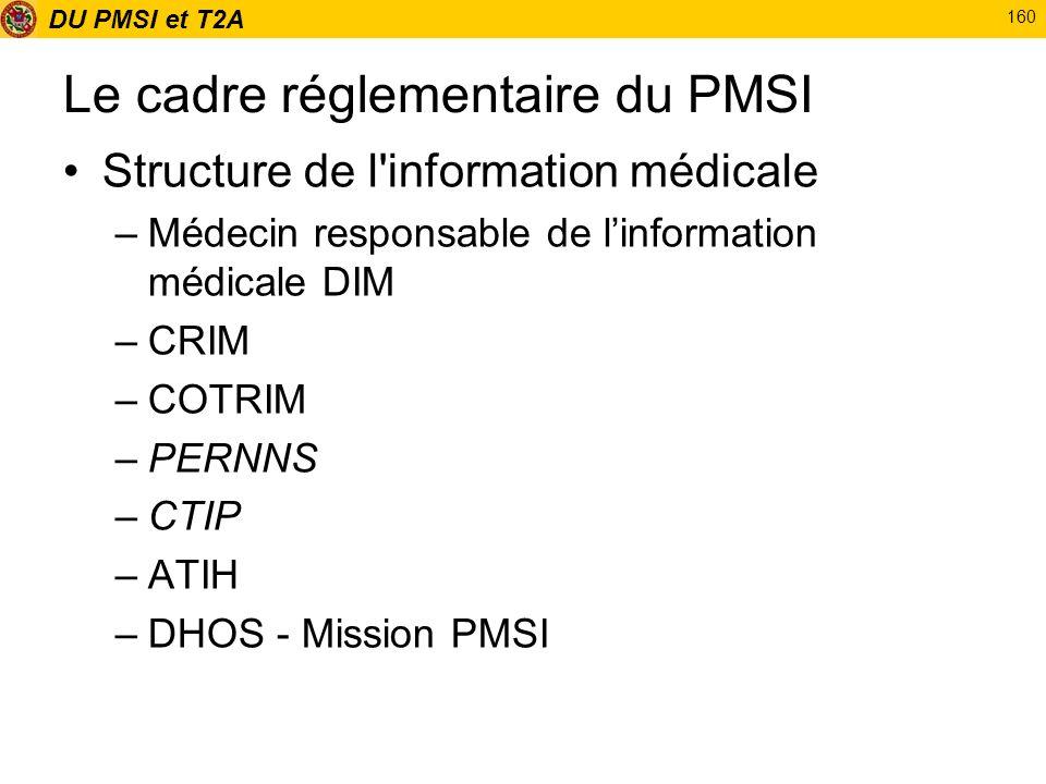 DU PMSI et T2A 160 Le cadre réglementaire du PMSI Structure de l'information médicale –Médecin responsable de linformation médicale DIM –CRIM –COTRIM