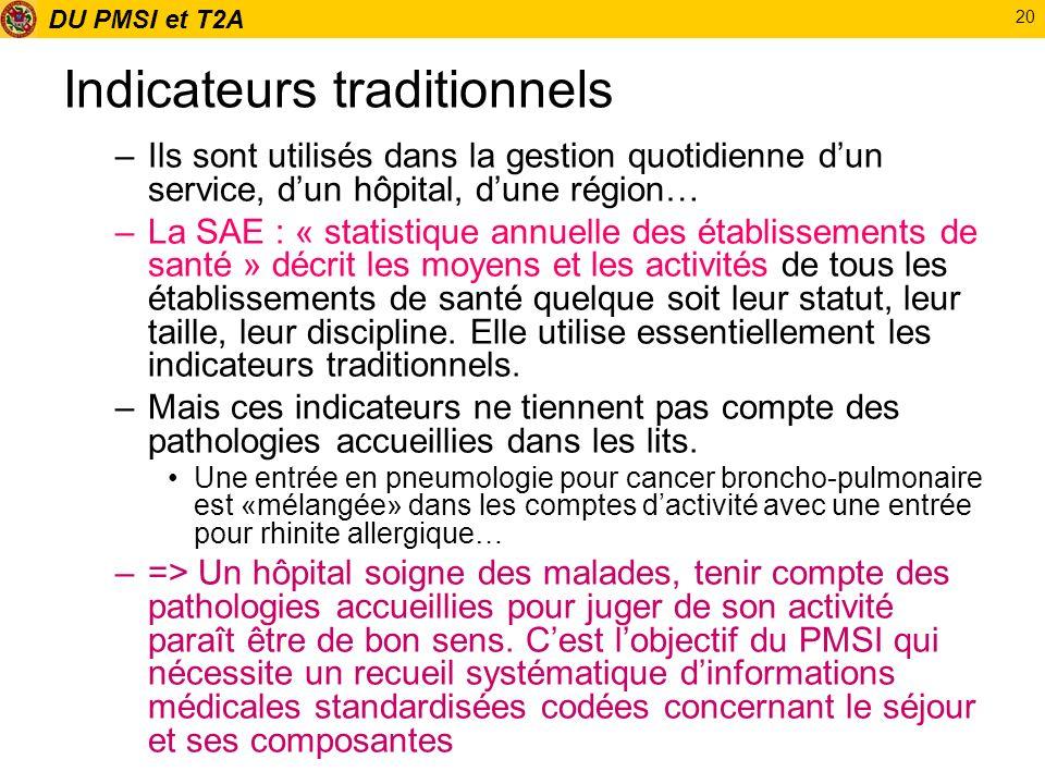 DU PMSI et T2A 20 Indicateurs traditionnels –Ils sont utilisés dans la gestion quotidienne dun service, dun hôpital, dune région… –La SAE : « statisti