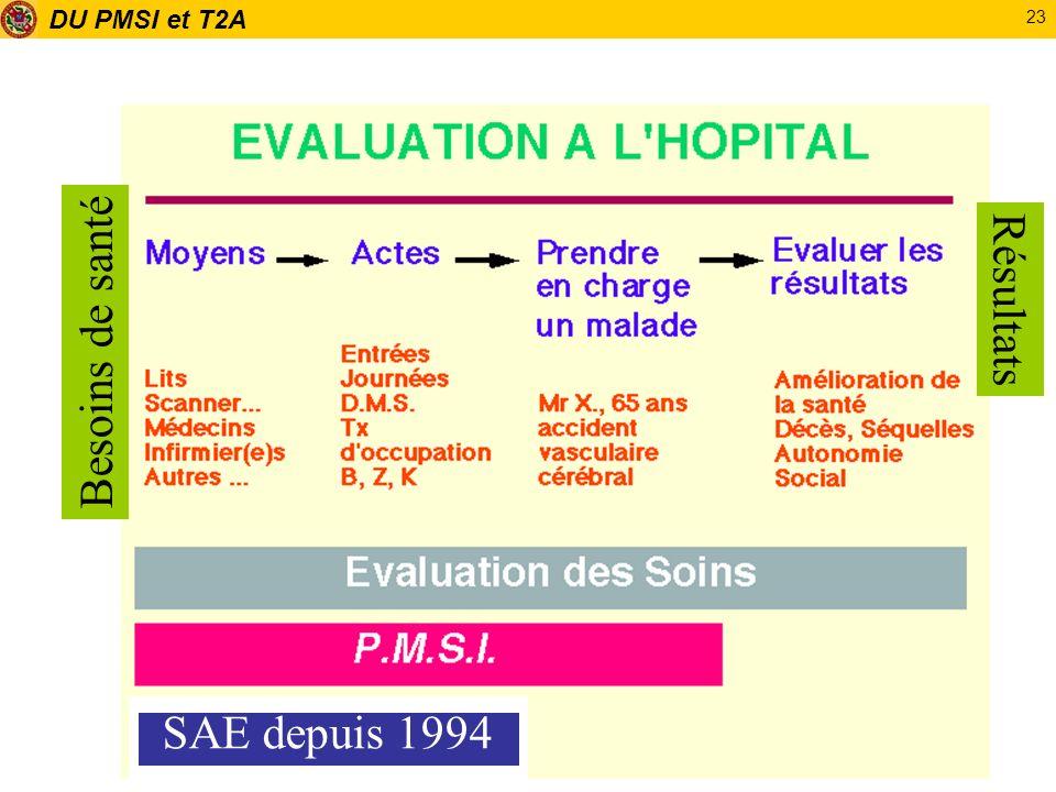 DU PMSI et T2A 23 Besoins de santé Résultats SAE depuis 1994
