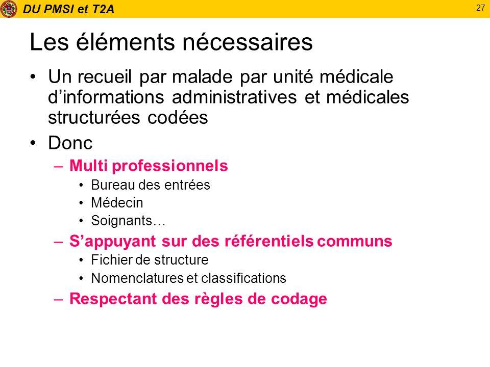 DU PMSI et T2A 27 Les éléments nécessaires Un recueil par malade par unité médicale dinformations administratives et médicales structurées codées Donc